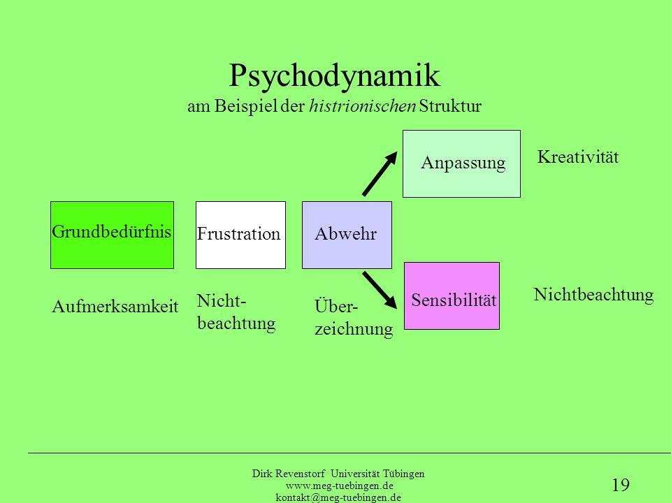 am Beispiel der histrionischen Struktur