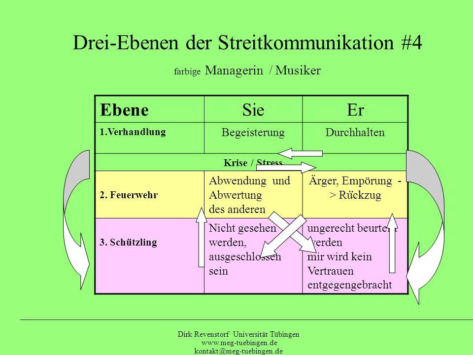 Drei-Ebenen der Streitkommunikation #4 farbige Managerin / Musiker