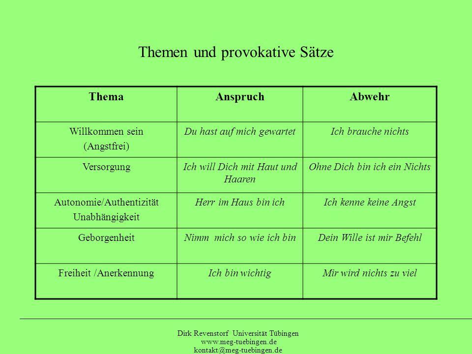 Themen und provokative Sätze