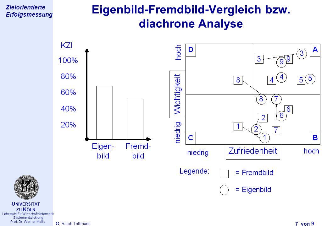 Eigenbild-Fremdbild-Vergleich bzw. diachrone Analyse