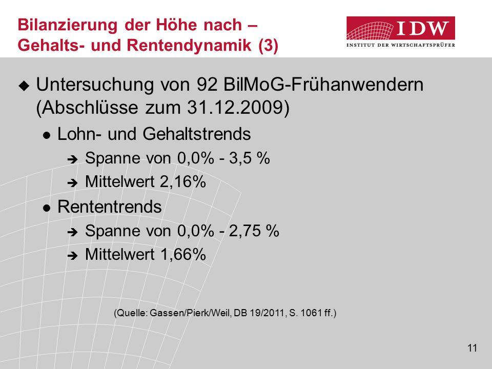 Bilanzierung der Höhe nach – Gehalts- und Rentendynamik (3)