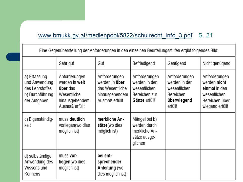 www.bmukk.gv.at/medienpool/5822/schulrecht_info_3.pdf S. 21