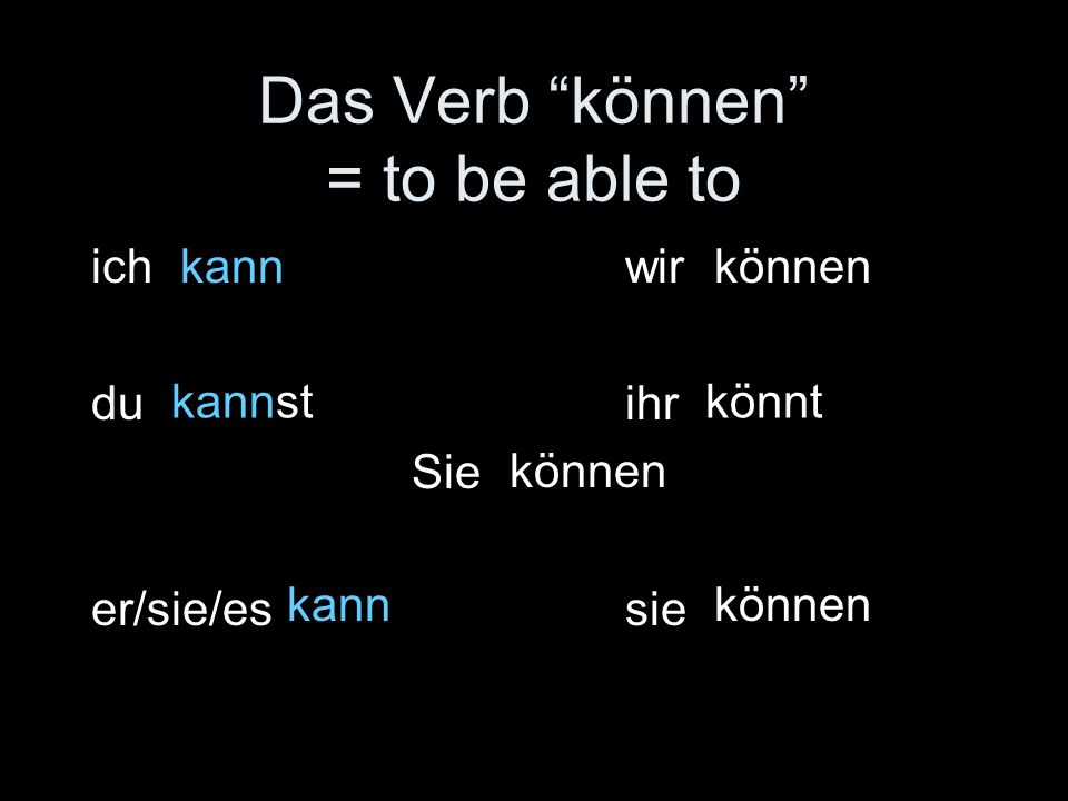 Das Verb können = to be able to