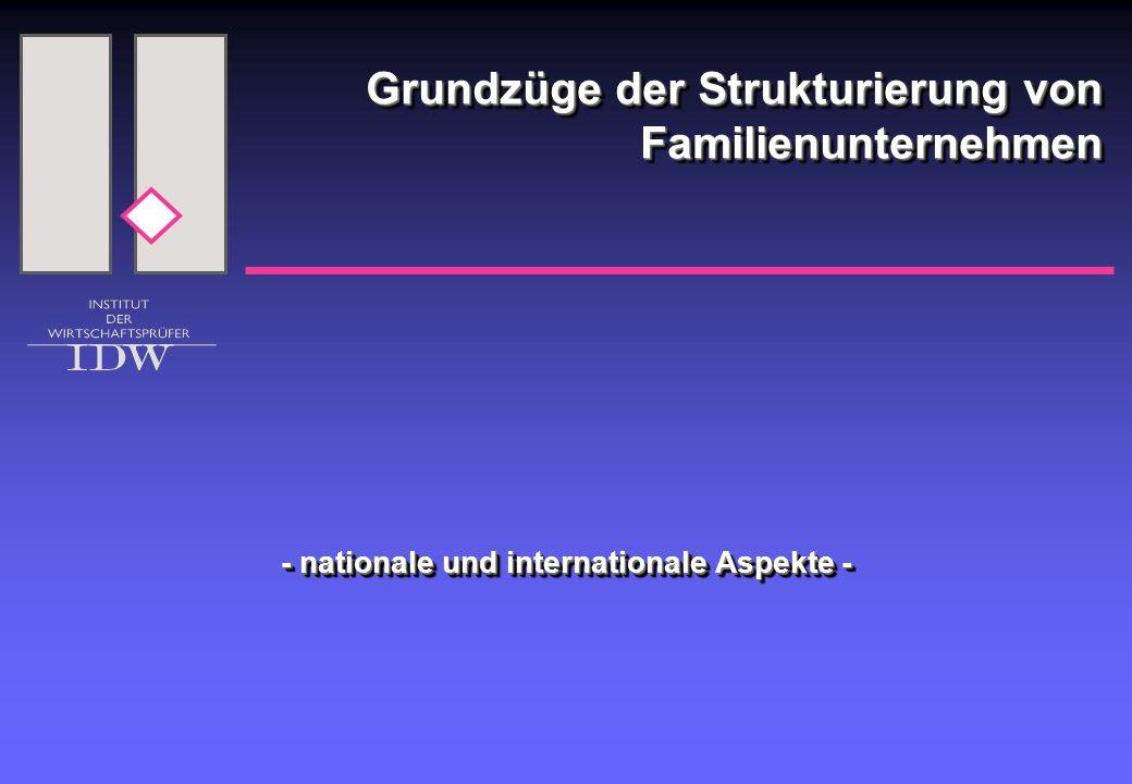 Inhalte Bedeutung und Ziele von Familienunternehmen