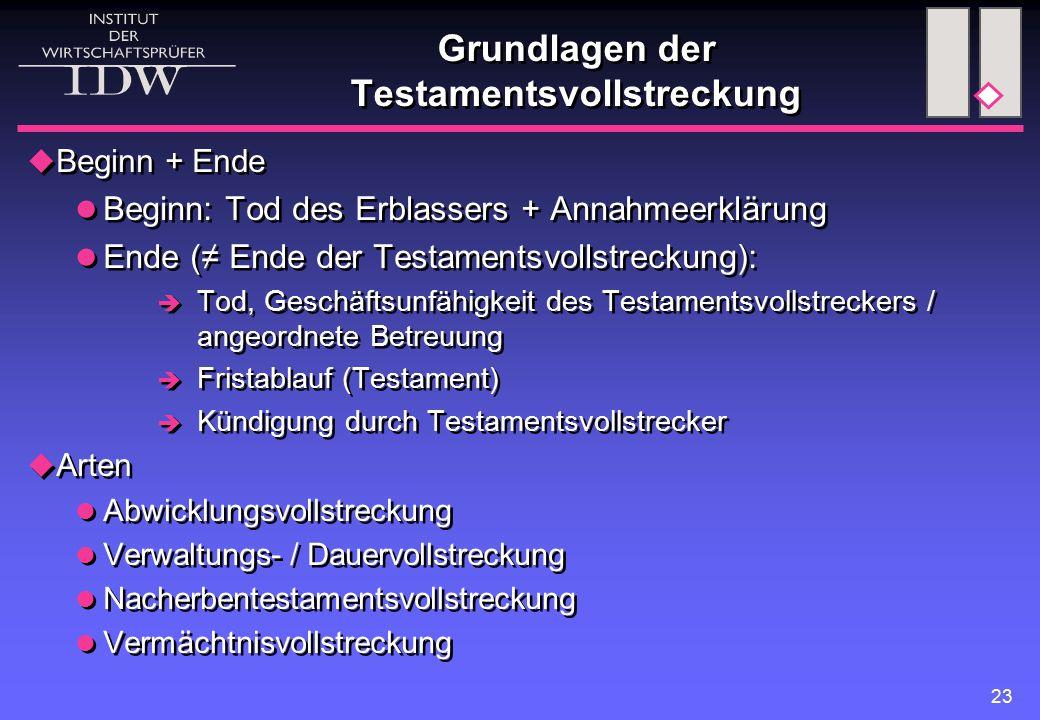 Grundlagen der Testamentsvollstreckung