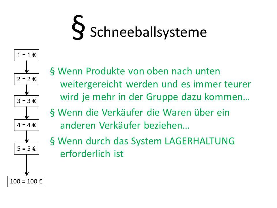 § Schneeballsysteme