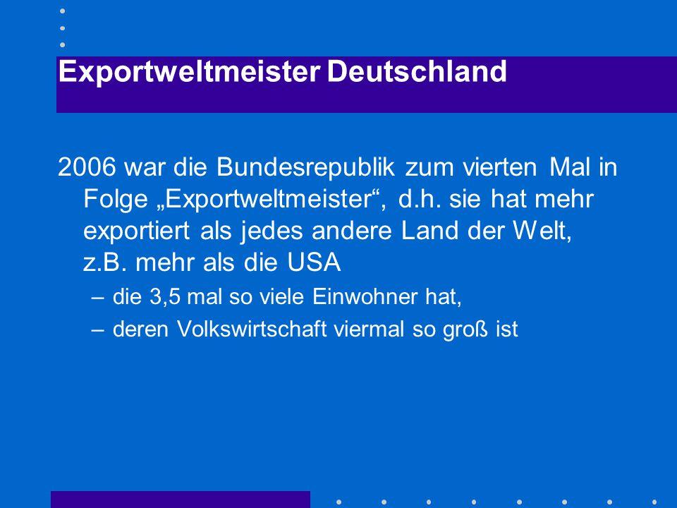 Exportweltmeister Deutschland