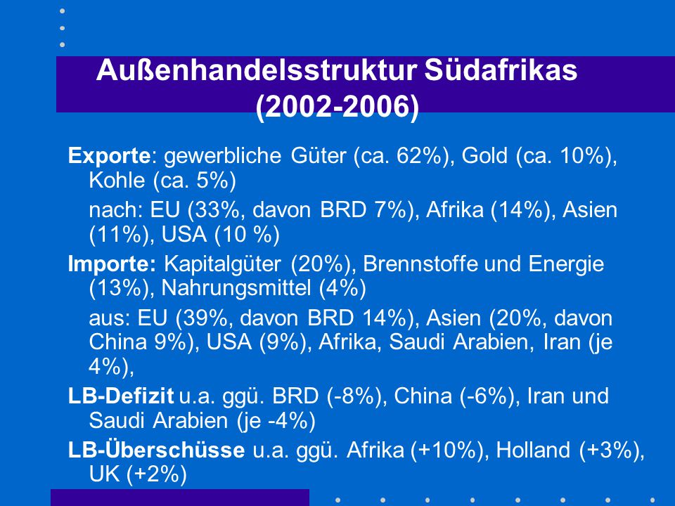 Außenhandelsstruktur Südafrikas (2002-2006)