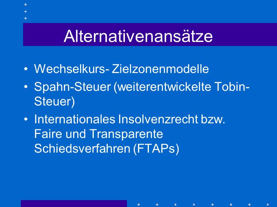 Alternativenansätze Wechselkurs- Zielzonenmodelle