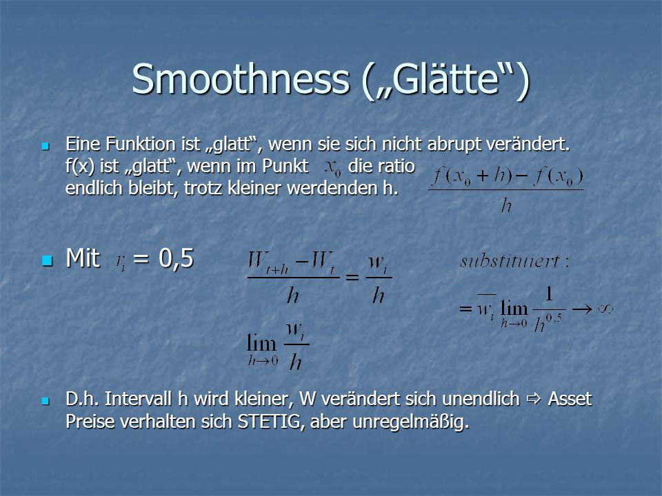 "Smoothness (""Glätte )"