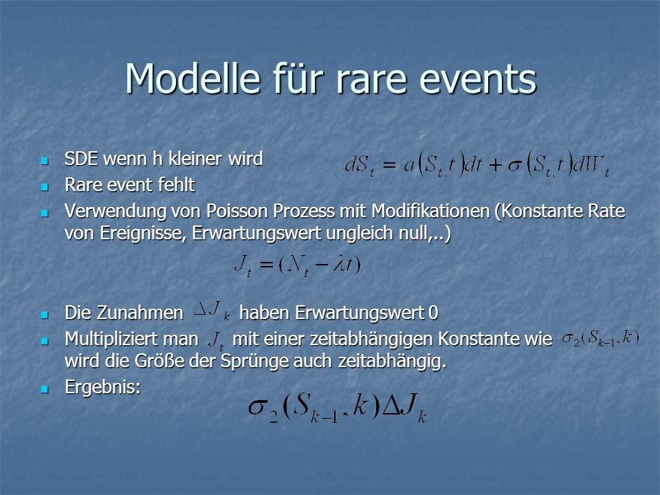 Modelle für rare events
