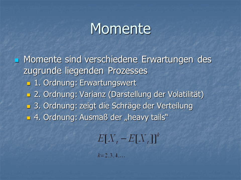 Momente Momente sind verschiedene Erwartungen des zugrunde liegenden Prozesses. 1. Ordnung: Erwartungswert.