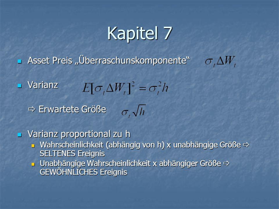 """Kapitel 7 Asset Preis """"Überraschunskomponente Varianz"""