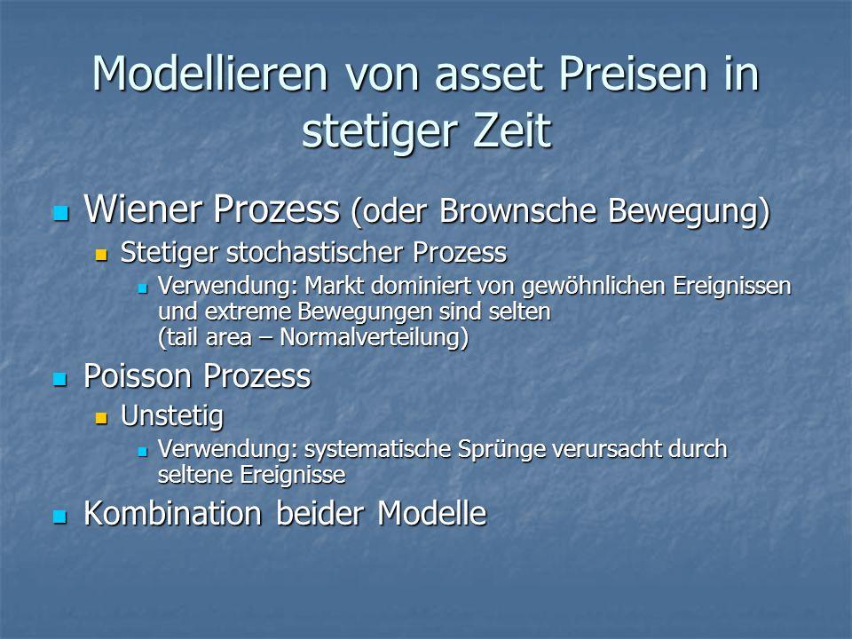 Modellieren von asset Preisen in stetiger Zeit