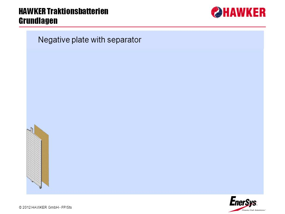 Negative plate with separator