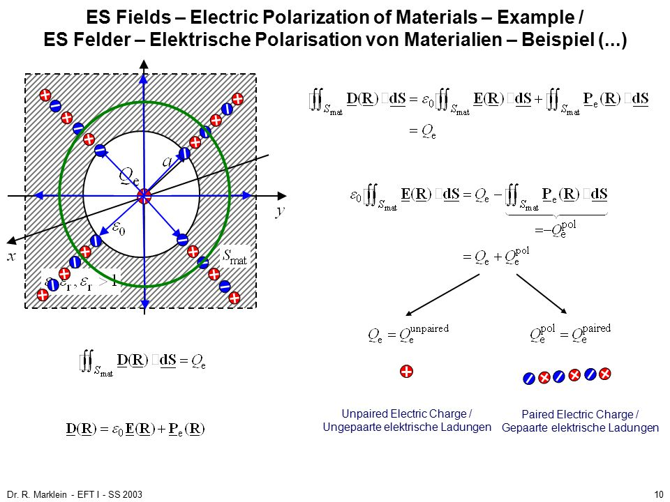 ES Fields – Electric Polarization of Materials – Example / ES Felder – Elektrische Polarisation von Materialien – Beispiel (...)