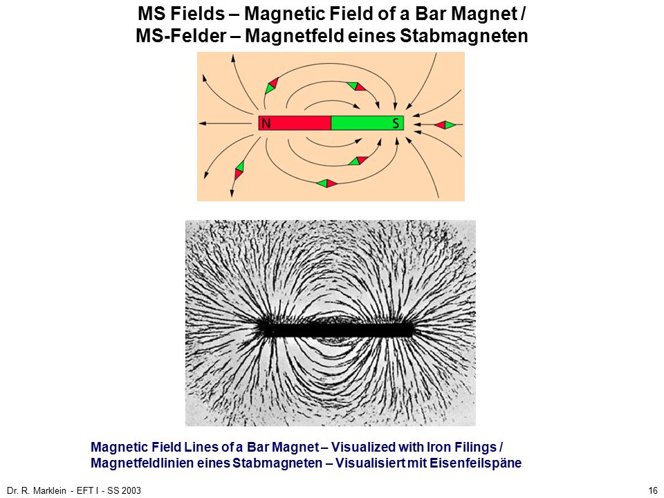MS Fields – Magnetic Field of a Bar Magnet / MS-Felder – Magnetfeld eines Stabmagneten