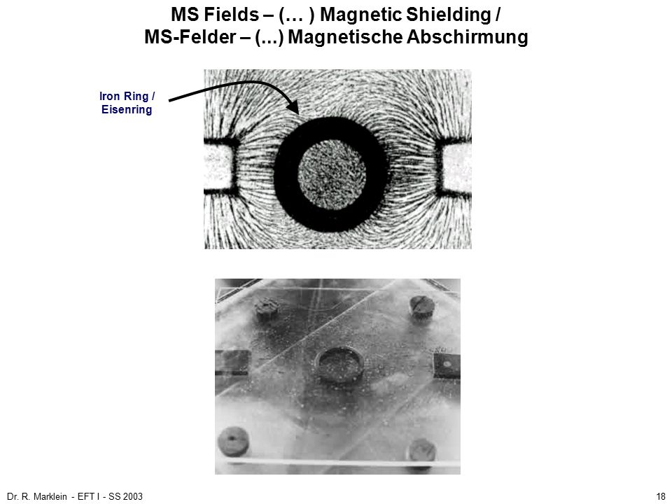 MS Fields – (… ) Magnetic Shielding / MS-Felder – (