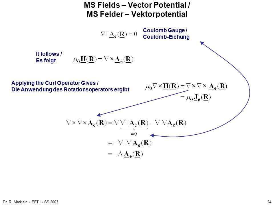 MS Fields – Vector Potential / MS Felder – Vektorpotential