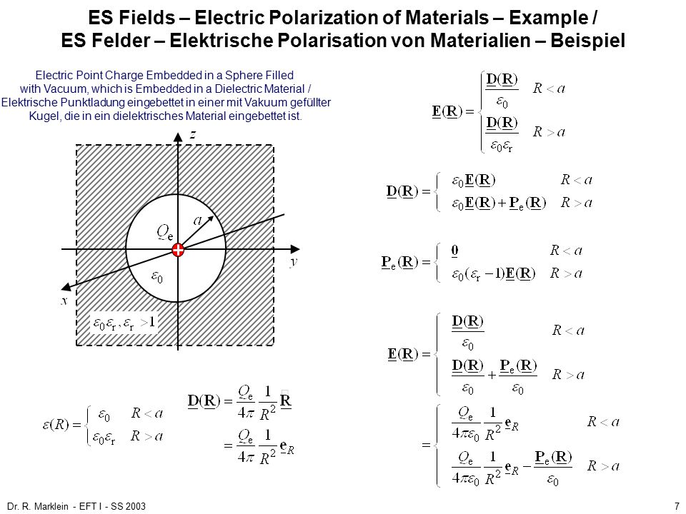 ES Fields – Electric Polarization of Materials – Example / ES Felder – Elektrische Polarisation von Materialien – Beispiel
