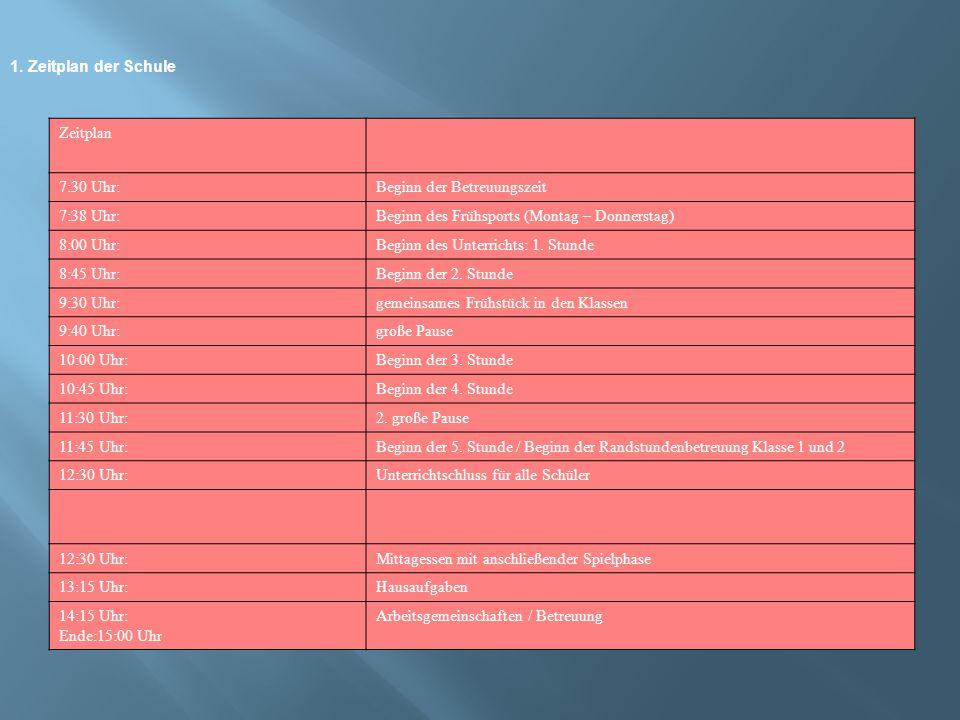 1. Zeitplan der Schule Zeitplan. 7:30 Uhr: Beginn der Betreuungszeit. 7:38 Uhr: Beginn des Frühsports (Montag – Donnerstag)