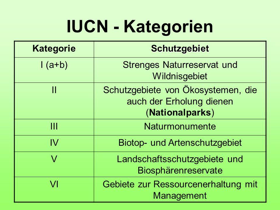 IUCN - Kategorien Kategorie Schutzgebiet I (a+b)