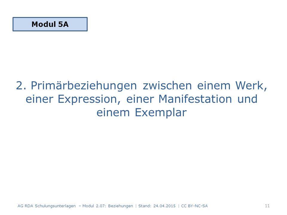 Modul 5A 2. Primärbeziehungen zwischen einem Werk, einer Expression, einer Manifestation und einem Exemplar.