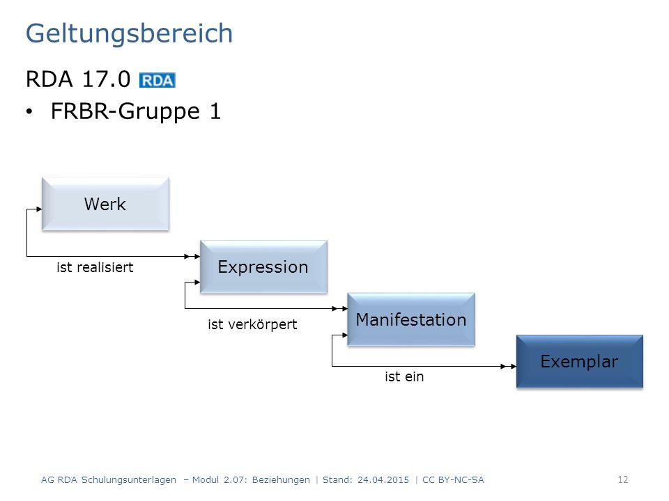Geltungsbereich RDA 17.0 FRBR-Gruppe 1 Werk Expression Manifestation