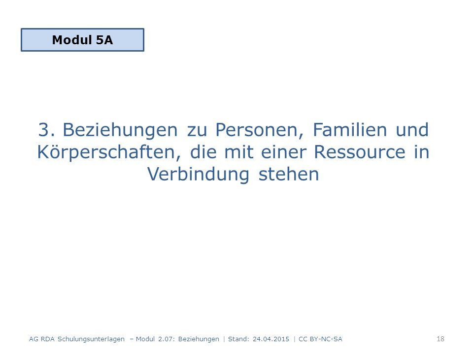 Modul 5A 3. Beziehungen zu Personen, Familien und Körperschaften, die mit einer Ressource in Verbindung stehen.