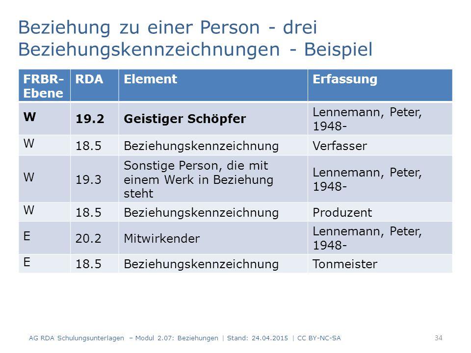 Beziehung zu einer Person - drei Beziehungskennzeichnungen - Beispiel