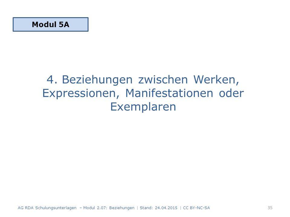 Modul 5A 4. Beziehungen zwischen Werken, Expressionen, Manifestationen oder Exemplaren.