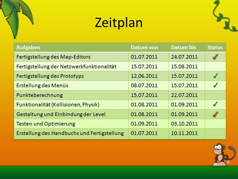 Zeitplan Aufgaben Datum von Datum bis Status
