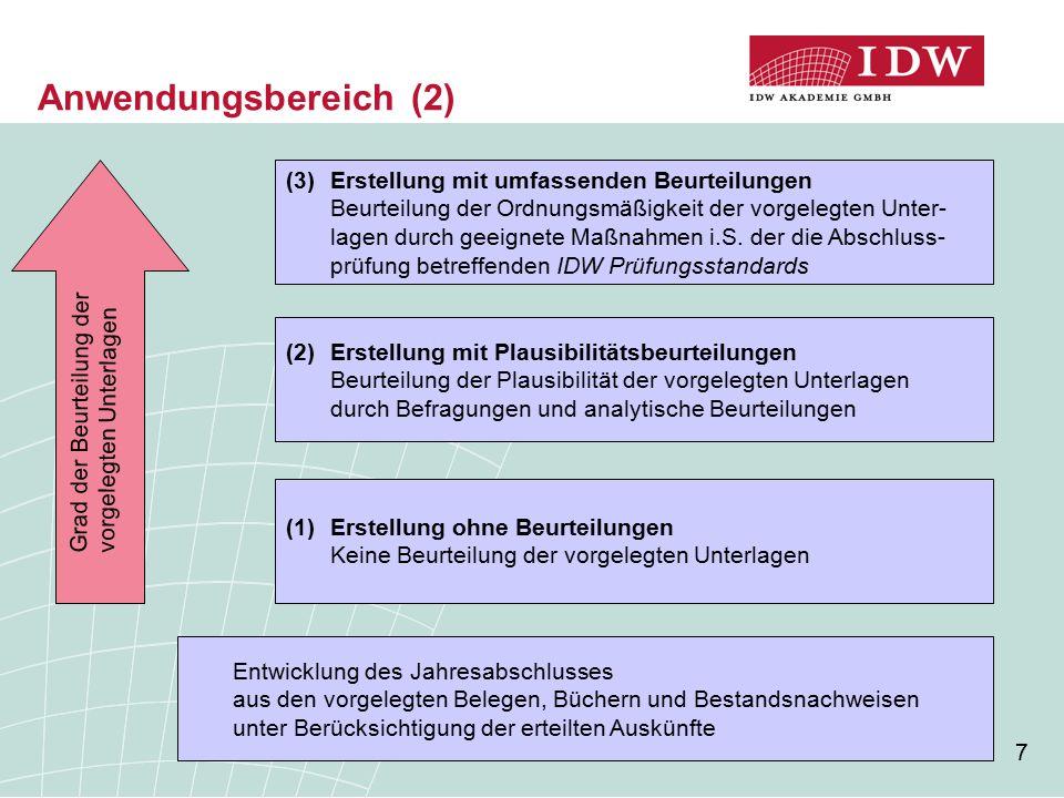 Anwendungsbereich (2)