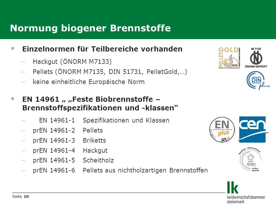 Normung biogener Brennstoffe