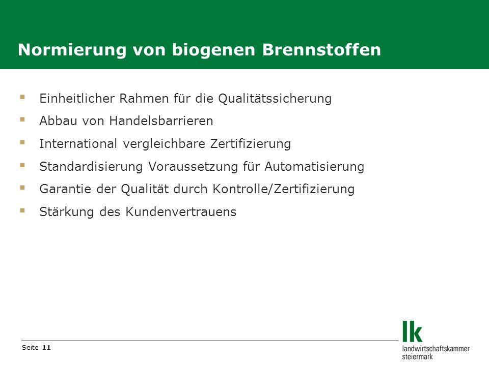 Normierung von biogenen Brennstoffen