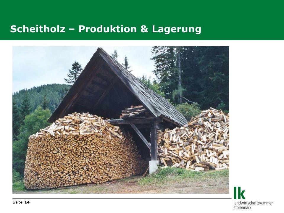 Scheitholz – Produktion & Lagerung