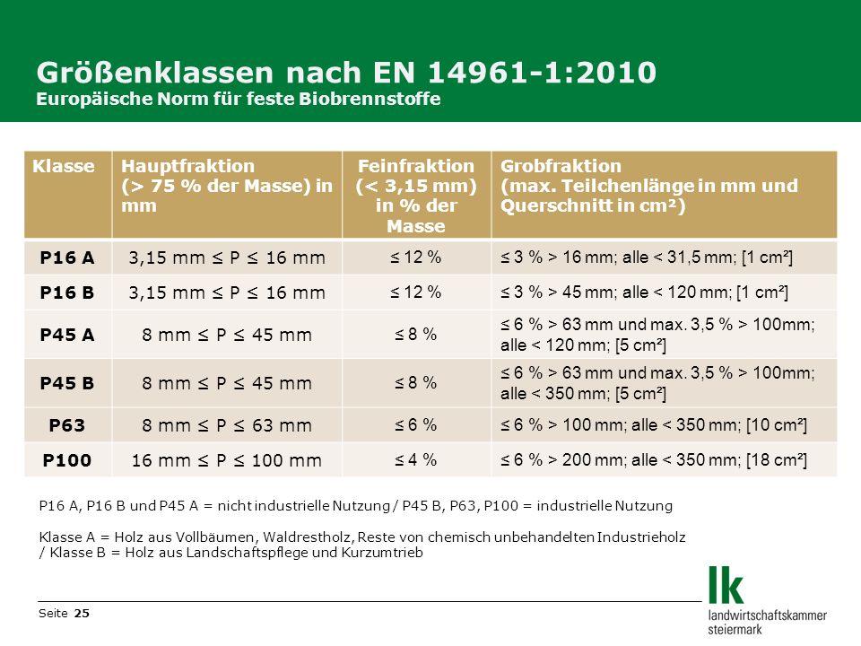 Größenklassen nach EN 14961-1:2010 Europäische Norm für feste Biobrennstoffe