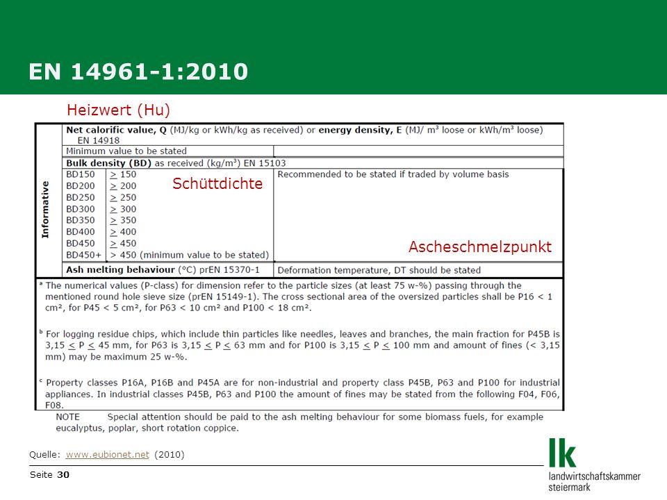 EN 14961-1:2010 Heizwert (Hu) Schüttdichte Ascheschmelzpunkt