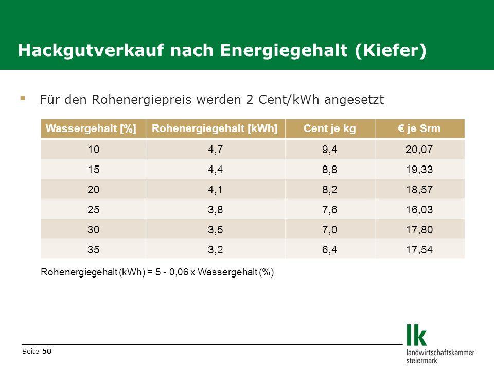 Hackgutverkauf nach Energiegehalt (Kiefer)