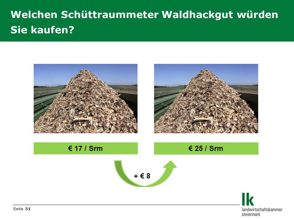 Welchen Schüttraummeter Waldhackgut würden Sie kaufen