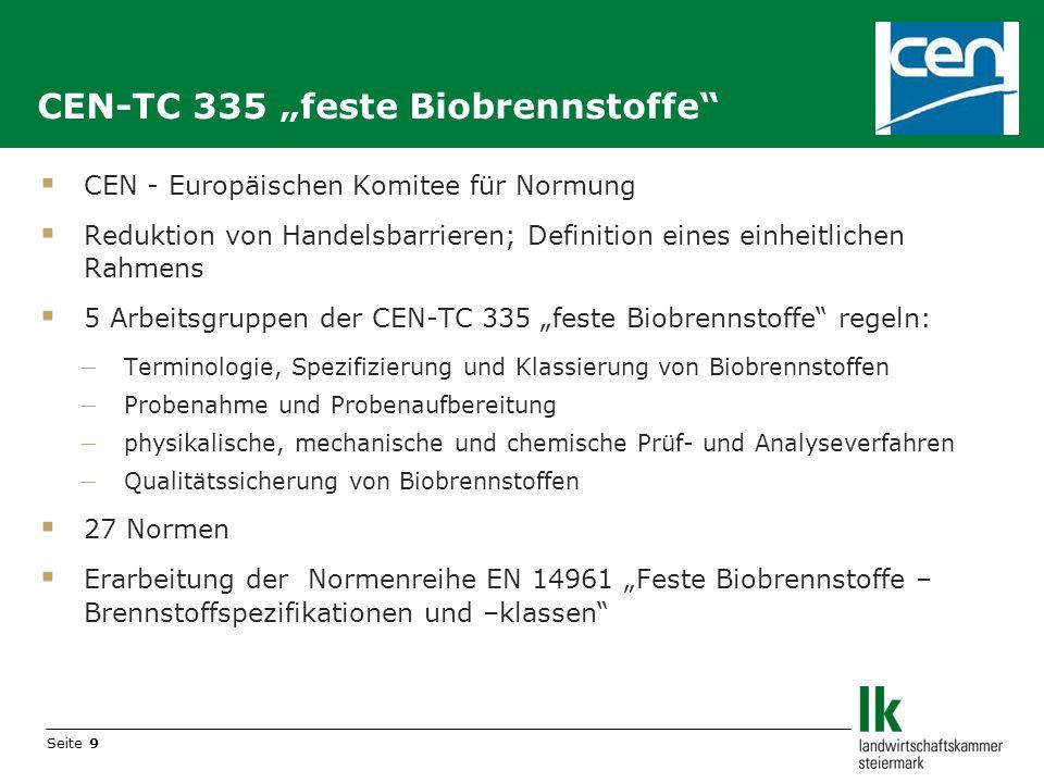 """CEN-TC 335 """"feste Biobrennstoffe"""