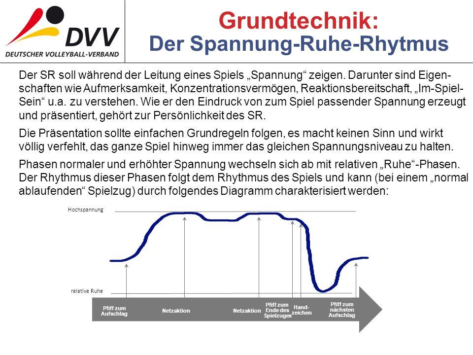 Grundtechnik: Der Spannung-Ruhe-Rhytmus