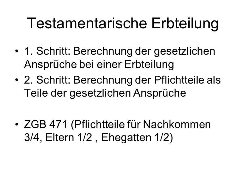 Testamentarische Erbteilung
