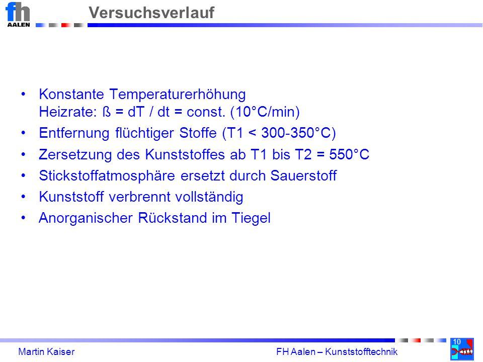 Versuchsverlauf Konstante Temperaturerhöhung Heizrate: ß = dT / dt = const. (10°C/min) Entfernung flüchtiger Stoffe (T1 < 300-350°C)