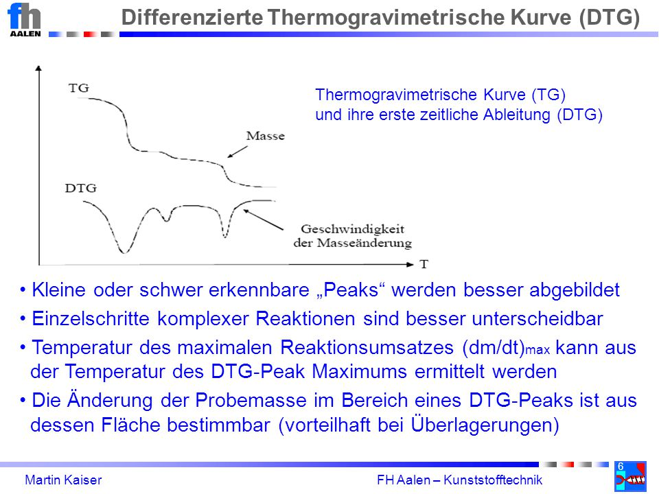 Differenzierte Thermogravimetrische Kurve (DTG)
