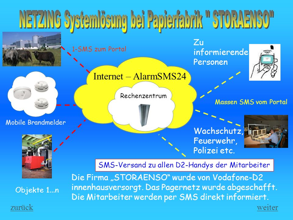 NETZING Systemlösung bei Papierfabrik STORAENSO