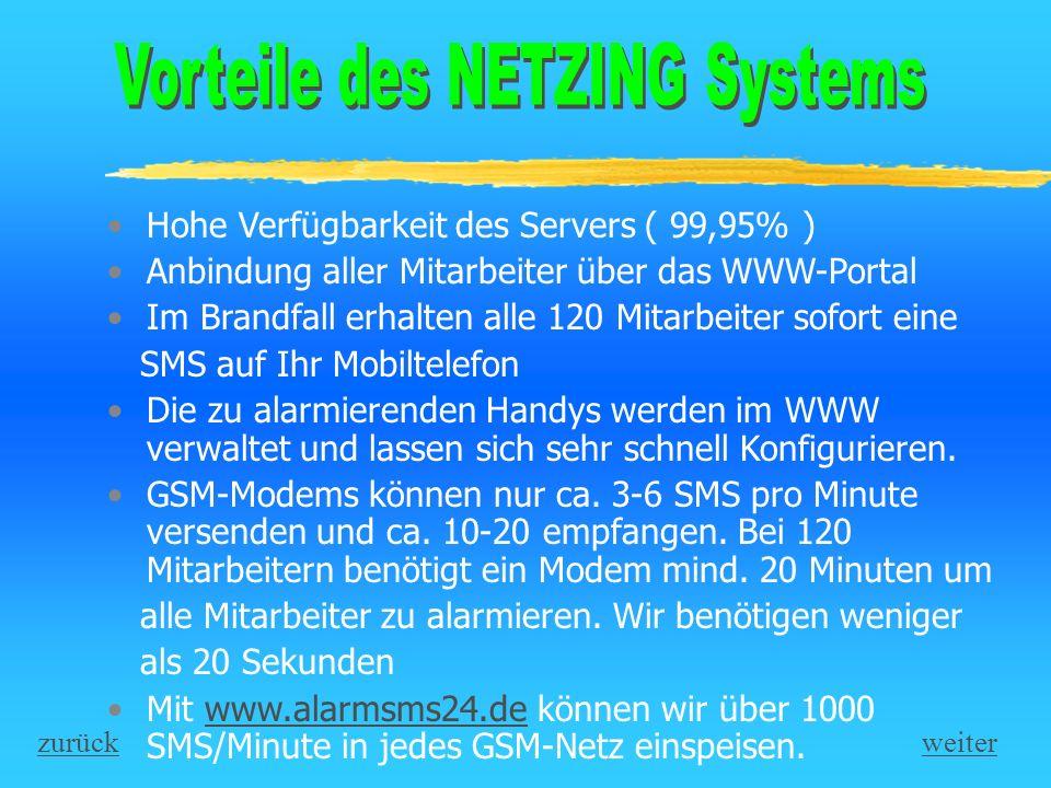 Vorteile des NETZING Systems