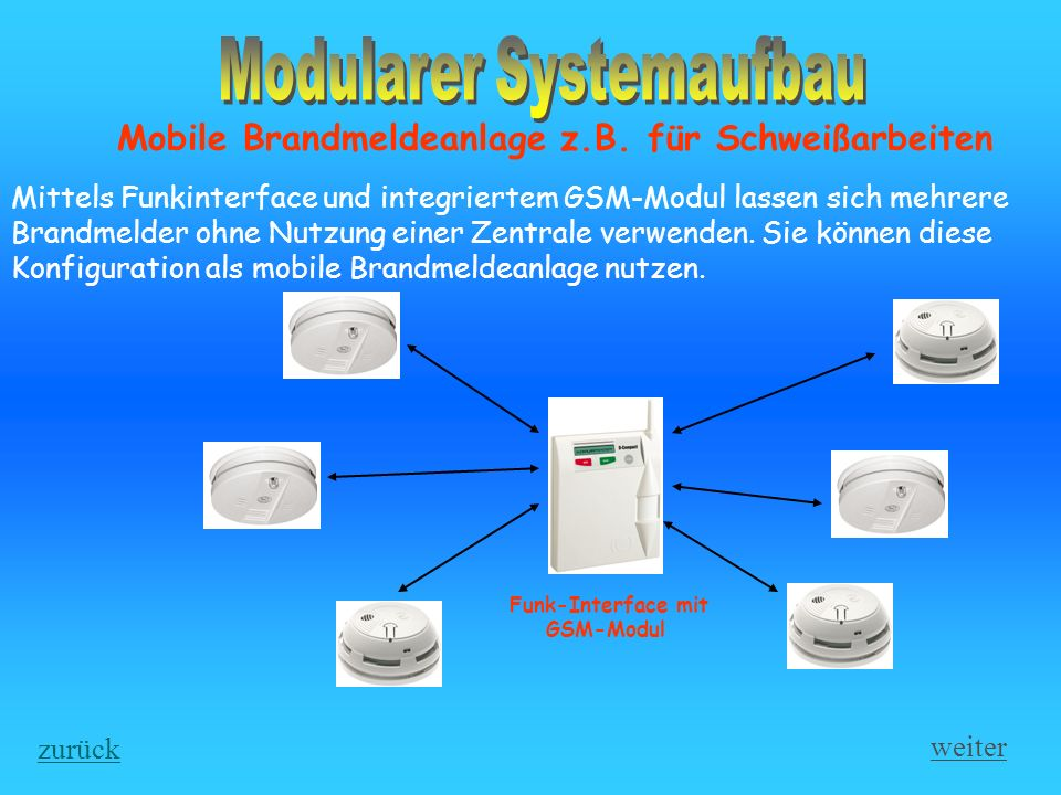 Modularer Systemaufbau