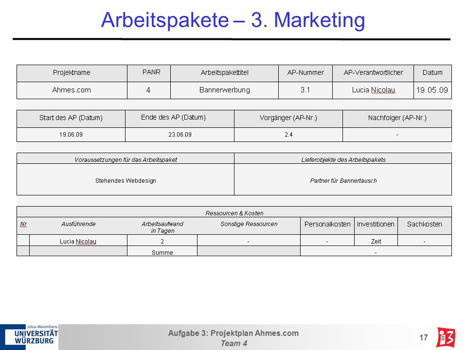 Arbeitspakete – 3. Marketing