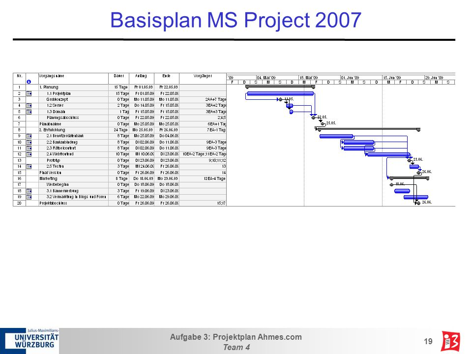 Basisplan MS Project 2007